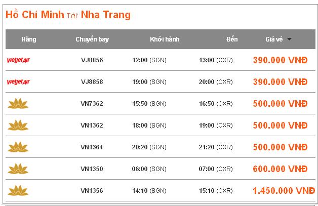 Vé máy bay tuyến Hồ Chi Minh - Nha Trang