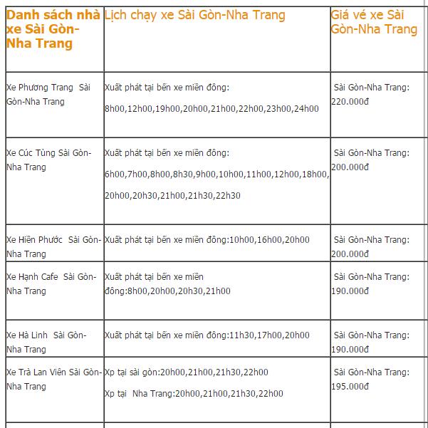 Một số nhà xe khách Sài Gòn-Nha Trang